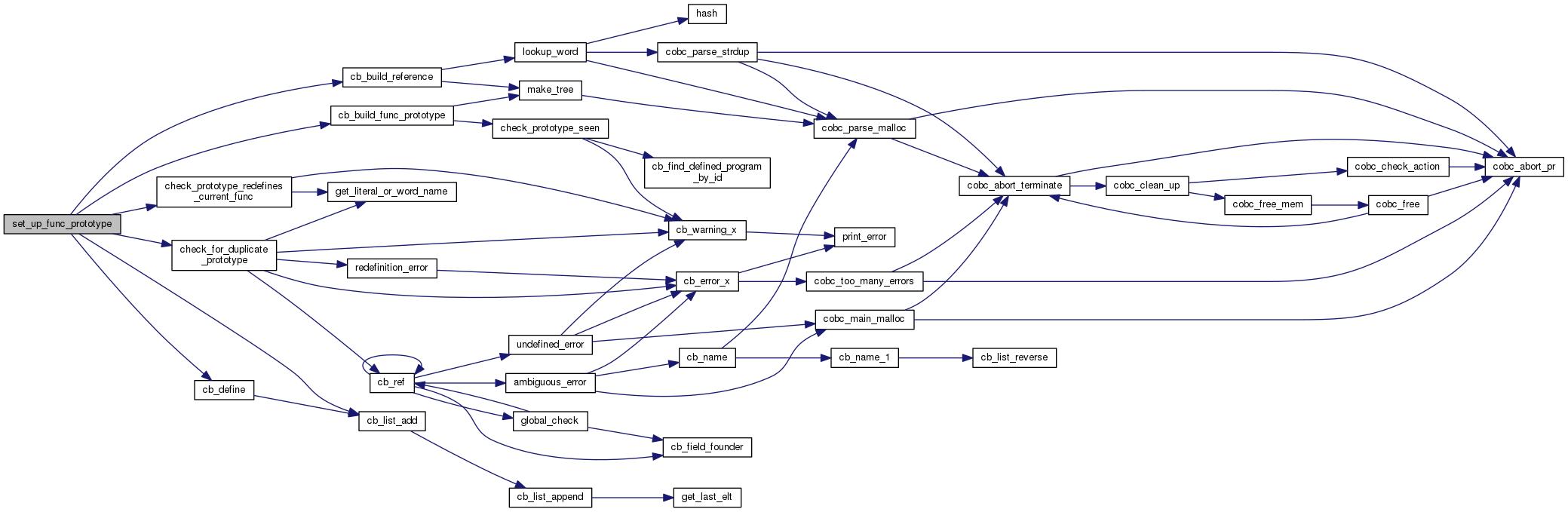 Malibu low voltage wiring diagram - Diagrams online on